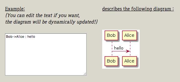 쉽고 빠른 UML 그리기 (PlantUML) | Writer, IT Blog